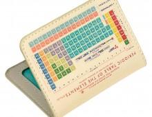 Jaksollinen järjestelmä korttikotelo