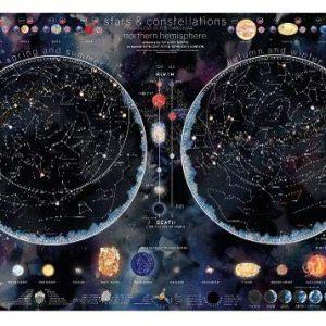 tähtitaivasjuliste